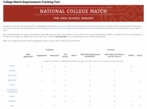 National College Match Requirements Tracker tool